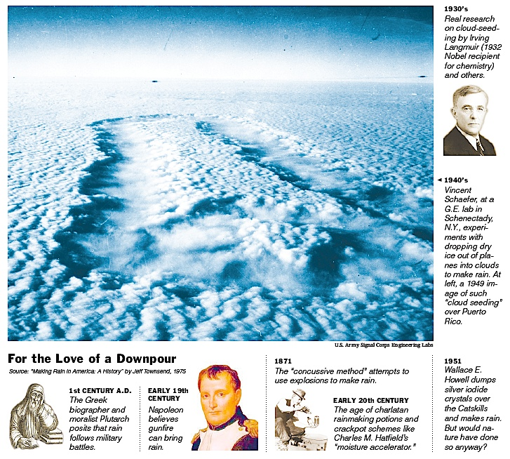 "NY Times graphic on history of ""weather modification"""